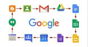 những ứng dụng hữu ích của Google